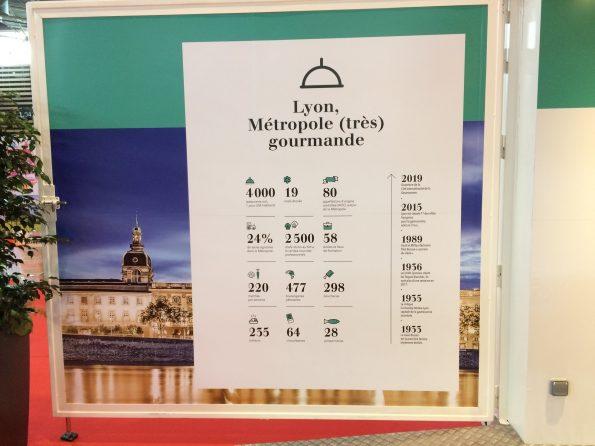 Lyon métropole gourmande